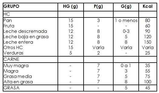 tabla-de-calorias--de-los-alimentos-completa