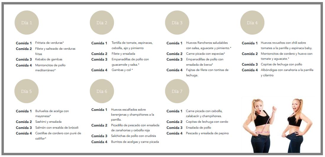 ejemplos-menus-dieta-less-mills-recetas